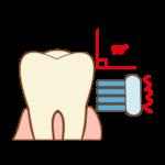 歯と歯の間の磨き方